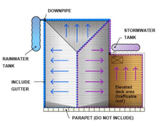 Basix and WaterUps®