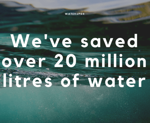 20 Million litres of water saved